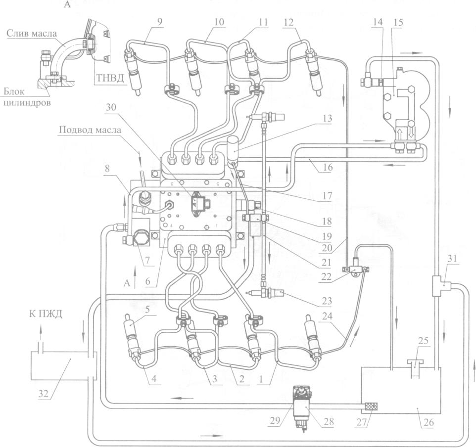 схема топливной системы камаза 43118